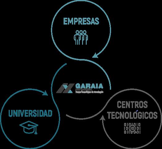 infografia ecosistema